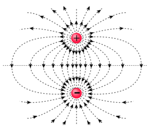 dipole as electric field